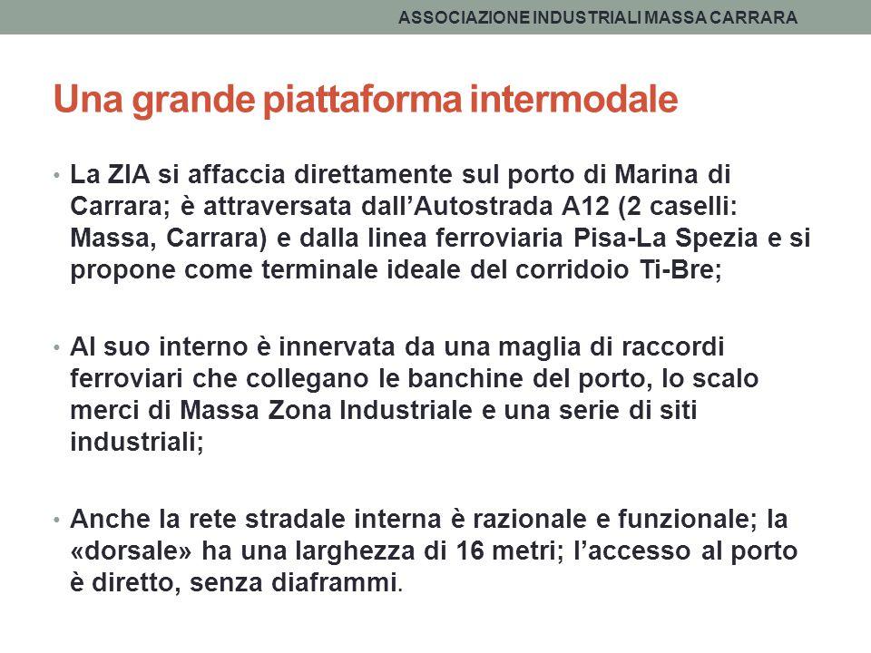 Una grande piattaforma intermodale La ZIA si affaccia direttamente sul porto di Marina di Carrara; è attraversata dall'Autostrada A12 (2 caselli: Mass