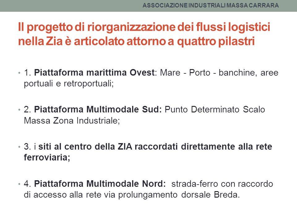 Il progetto di riorganizzazione dei flussi logistici nella Zia è articolato attorno a quattro pilastri 1. Piattaforma marittima Ovest: Mare - Porto -
