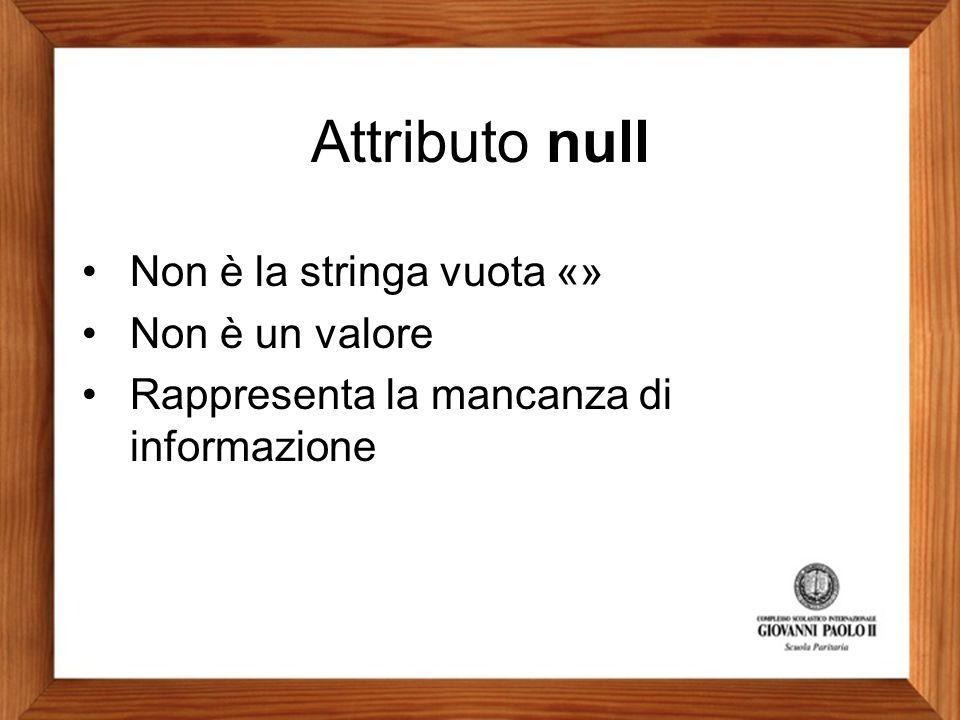 Attributo null Non è la stringa vuota «» Non è un valore Rappresenta la mancanza di informazione