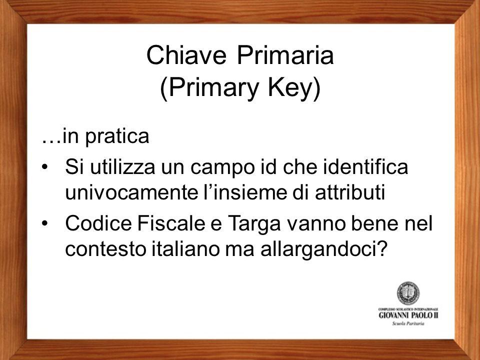 Chiave Primaria (Primary Key) …in pratica Si utilizza un campo id che identifica univocamente l'insieme di attributi Codice Fiscale e Targa vanno bene nel contesto italiano ma allargandoci