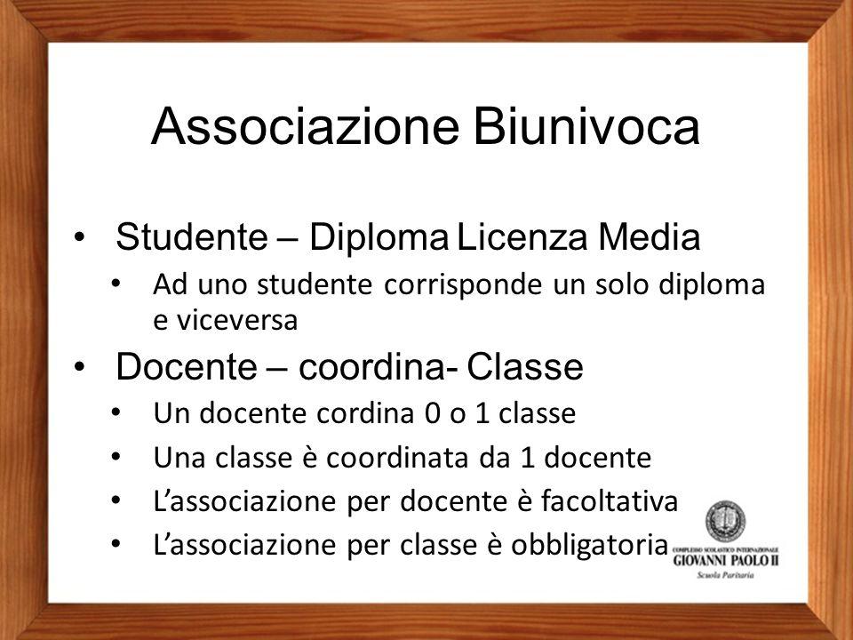 Associazione Biunivoca Studente – DiplomaLicenza Media Ad uno studente corrisponde un solo diploma e viceversa Docente – coordina- Classe Un docente c