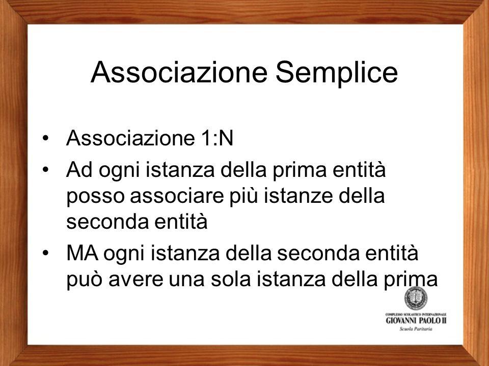 Associazione Semplice Associazione 1:N Ad ogni istanza della prima entità posso associare più istanze della seconda entità MA ogni istanza della seconda entità può avere una sola istanza della prima