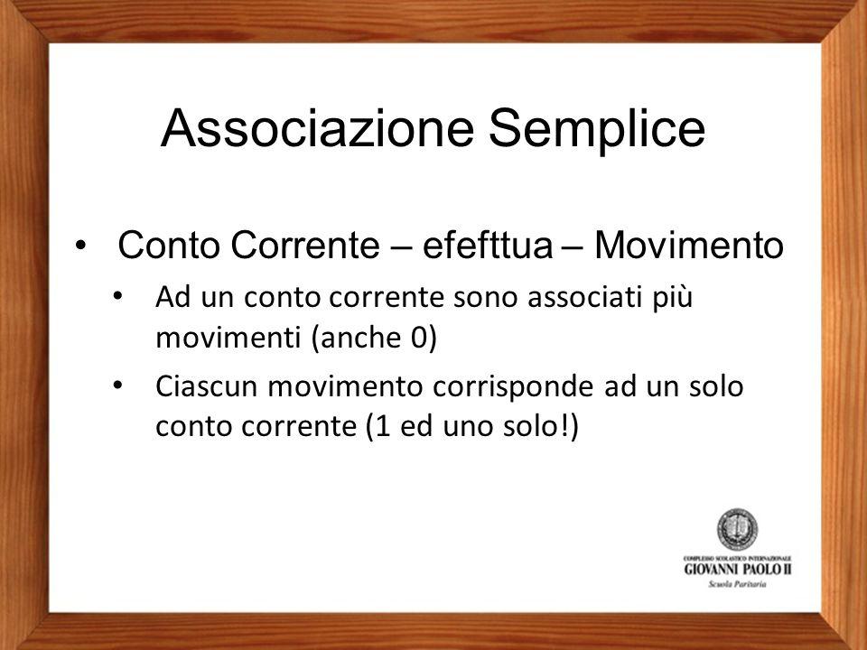 Associazione Semplice Conto Corrente – efefttua – Movimento Ad un conto corrente sono associati più movimenti (anche 0) Ciascun movimento corrisponde ad un solo conto corrente (1 ed uno solo!)