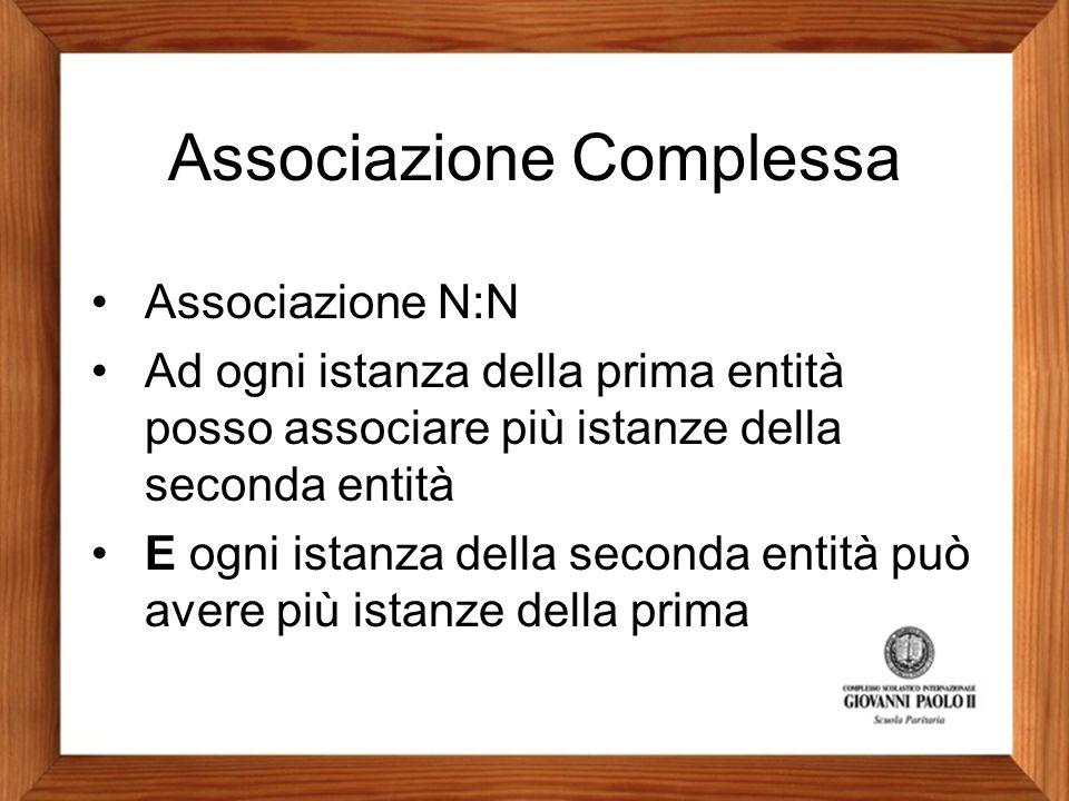 Associazione Complessa Associazione N:N Ad ogni istanza della prima entità posso associare più istanze della seconda entità E ogni istanza della seconda entità può avere più istanze della prima