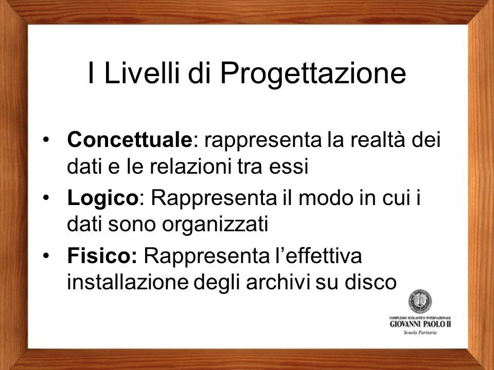 I Livelli di Progettazione Concettuale: rappresenta la realtà dei dati e le relazioni tra essi Logico: Rappresenta il modo in cui i dati sono organizz