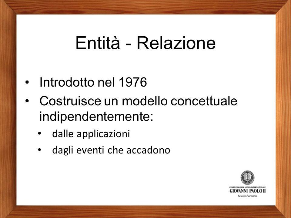 Entità - Relazione Introdotto nel 1976 Costruisce un modello concettuale indipendentemente: dalle applicazioni dagli eventi che accadono
