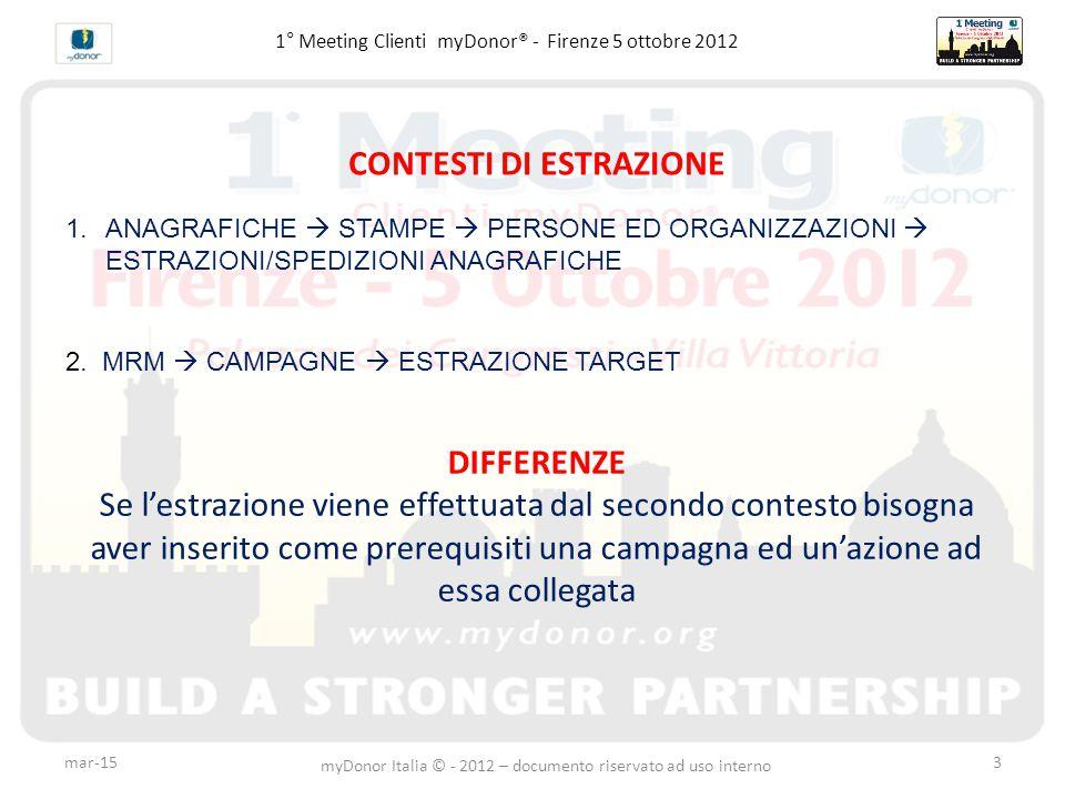 1° Meeting Clienti myDonor® - Firenze 5 ottobre 2012 CONTESTI DI ESTRAZIONE 1.ANAGRAFICHE  STAMPE  PERSONE ED ORGANIZZAZIONI  ESTRAZIONI/SPEDIZIONI ANAGRAFICHE 2.
