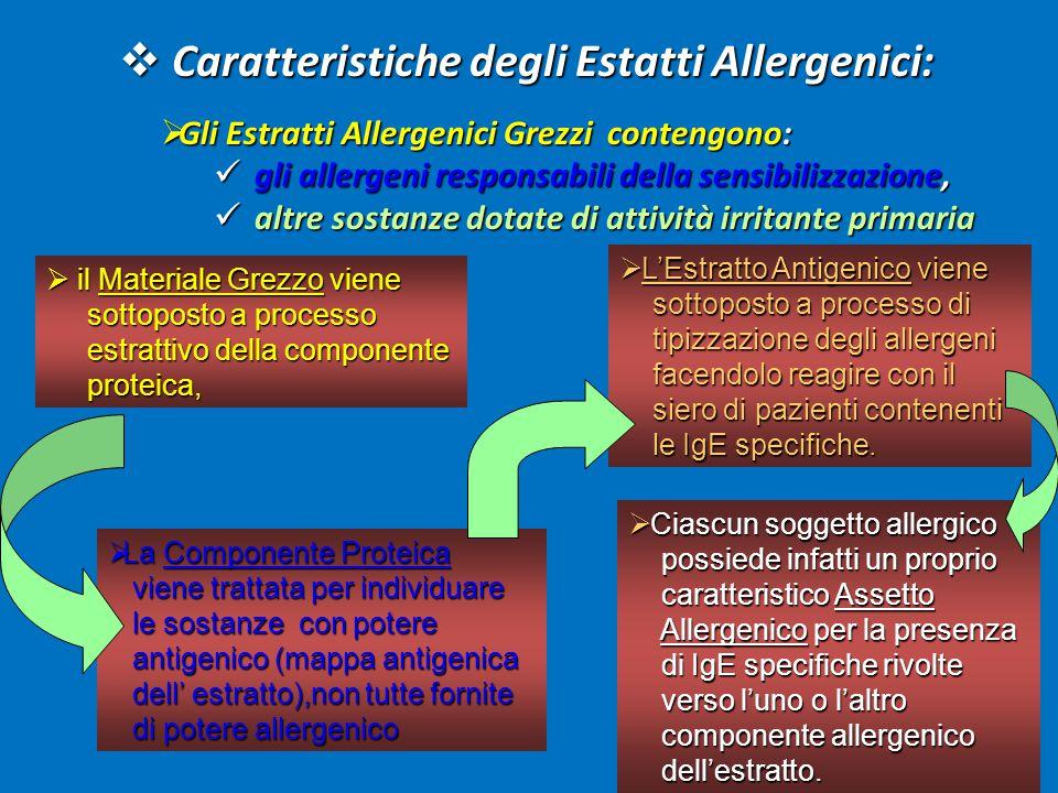  Caratteristiche degli Estatti Allergenici:  il Materiale Grezzo viene sottoposto a processo sottoposto a processo estrattivo della componente estra