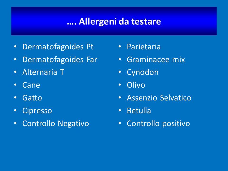 …. Allergeni da testare Dermatofagoides Pt Dermatofagoides Far Alternaria T Cane Gatto Cipresso Controllo Negativo Parietaria Graminacee mix Cynodon O
