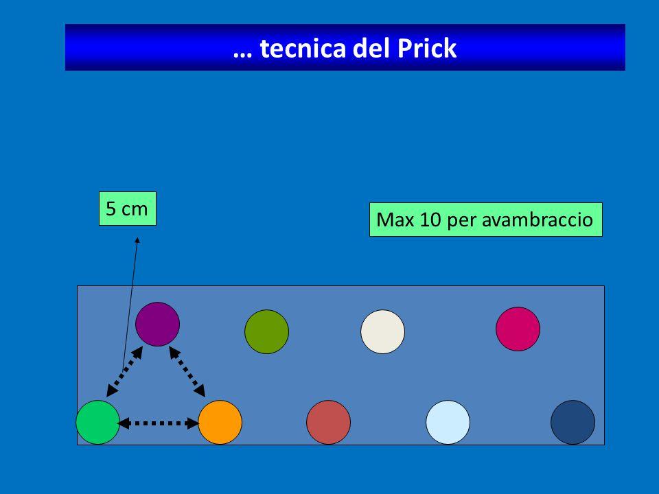 5 cm Max 10 per avambraccio … tecnica del Prick