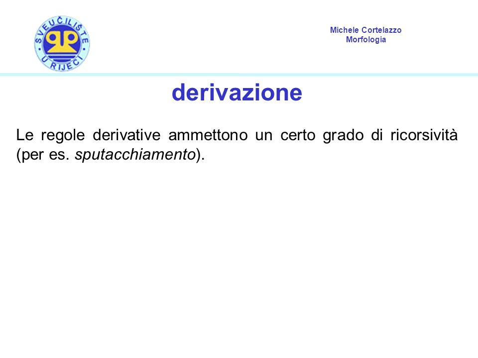 Michele Cortelazzo Morfologia derivazione Le regole derivative ammettono un certo grado di ricorsività (per es. sputacchiamento).