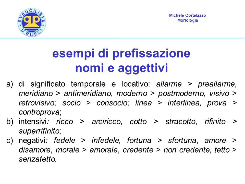 Michele Cortelazzo Morfologia esempi di prefissazione nomi e aggettivi a)di significato temporale e locativo: allarme > preallarme, meridiano > antime