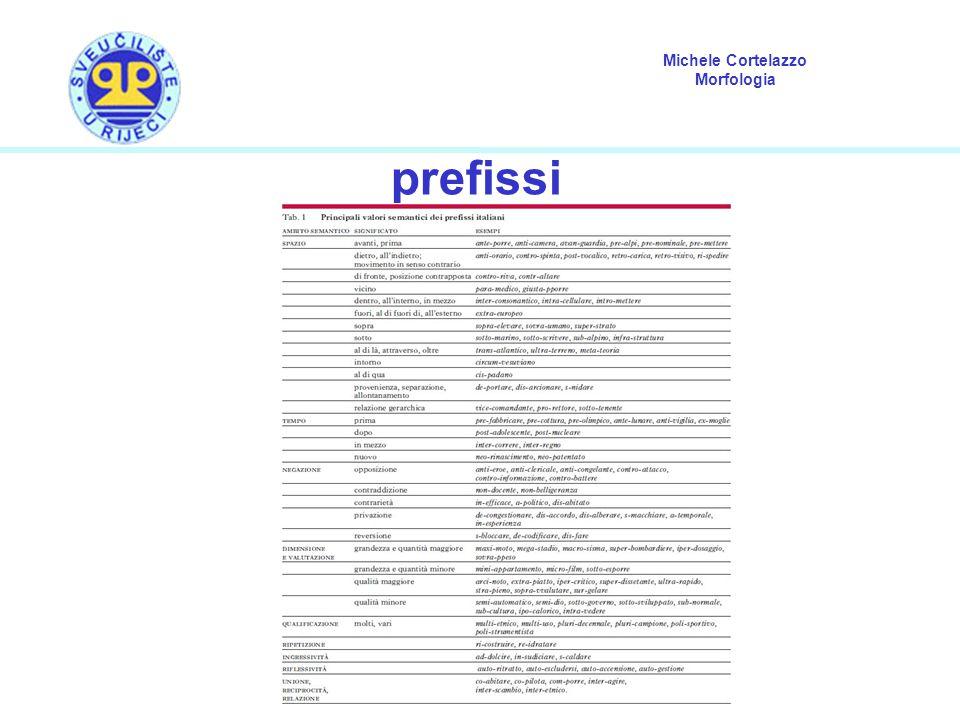 Michele Cortelazzo Morfologia prefissi