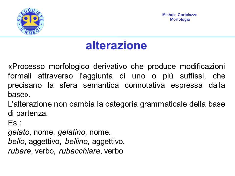Michele Cortelazzo Morfologia alterazione «Processo morfologico derivativo che produce modificazioni formali attraverso l'aggiunta di uno o più suffis