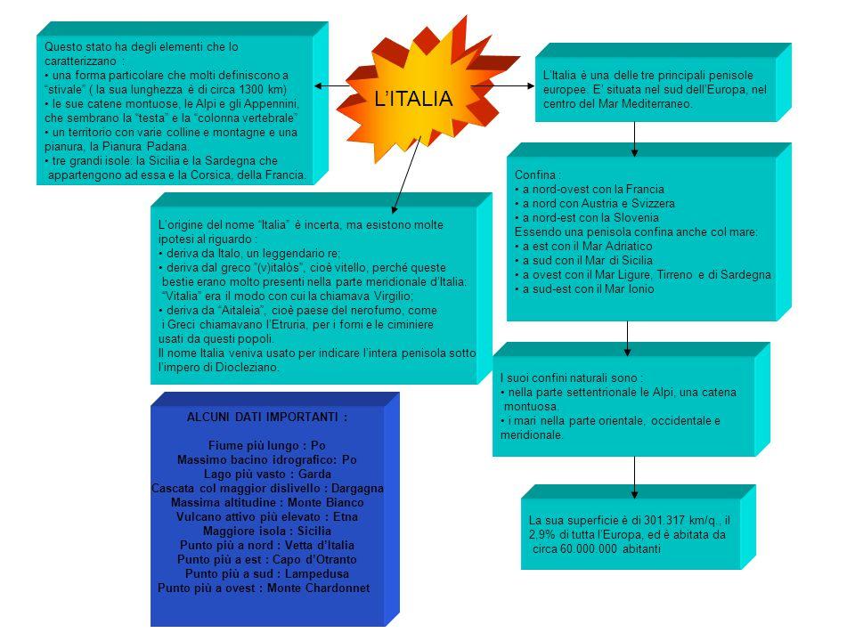 L'ITALIA L'Italia è una delle tre principali penisole europee. E' situata nel sud dell'Europa, nel centro del Mar Mediterraneo. Confina : a nord-ovest
