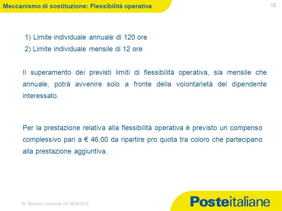 30/03/2015 RI- Relazioni Industriali CN 08/09/2010 Meccanismo di sostituzione: Flessibilità operativa 1) Limite individuale annuale di 120 ore 2) Limi