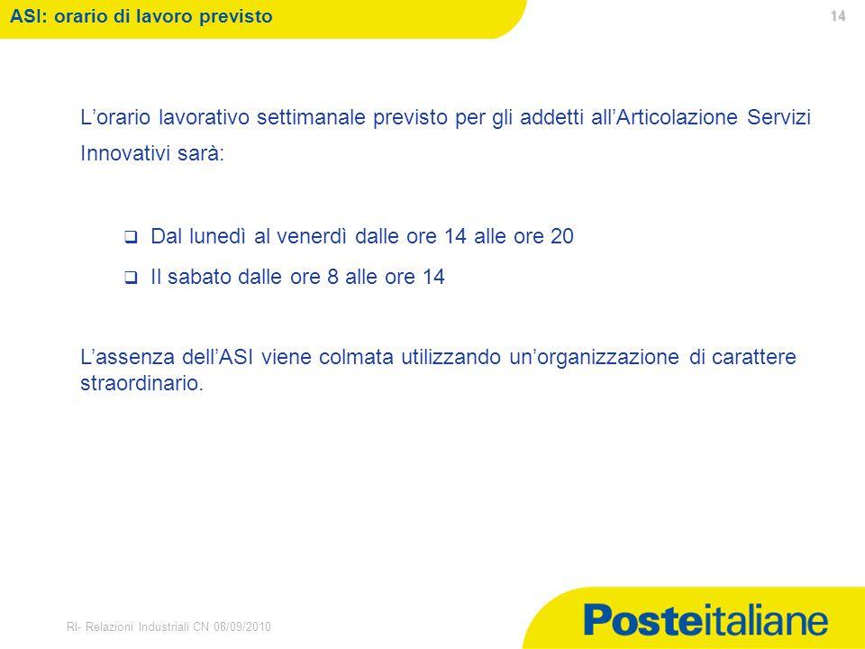 30/03/2015 RI- Relazioni Industriali CN 08/09/2010 15 15 Efficientamenti - Allegato Z -