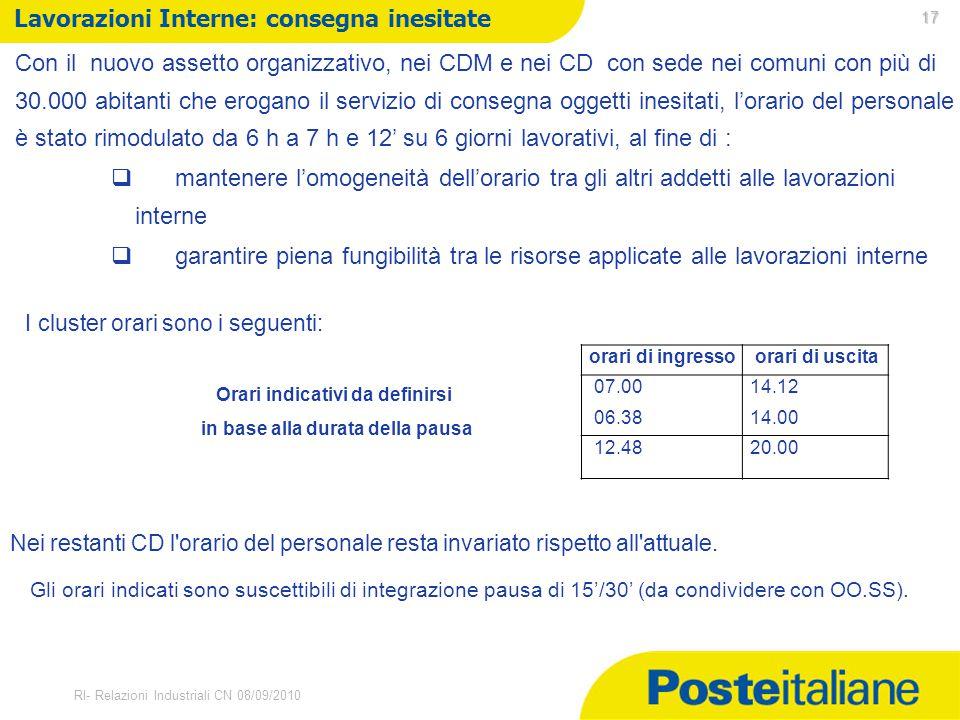 30/03/2015 RI- Relazioni Industriali CN 08/09/2010 18 18.