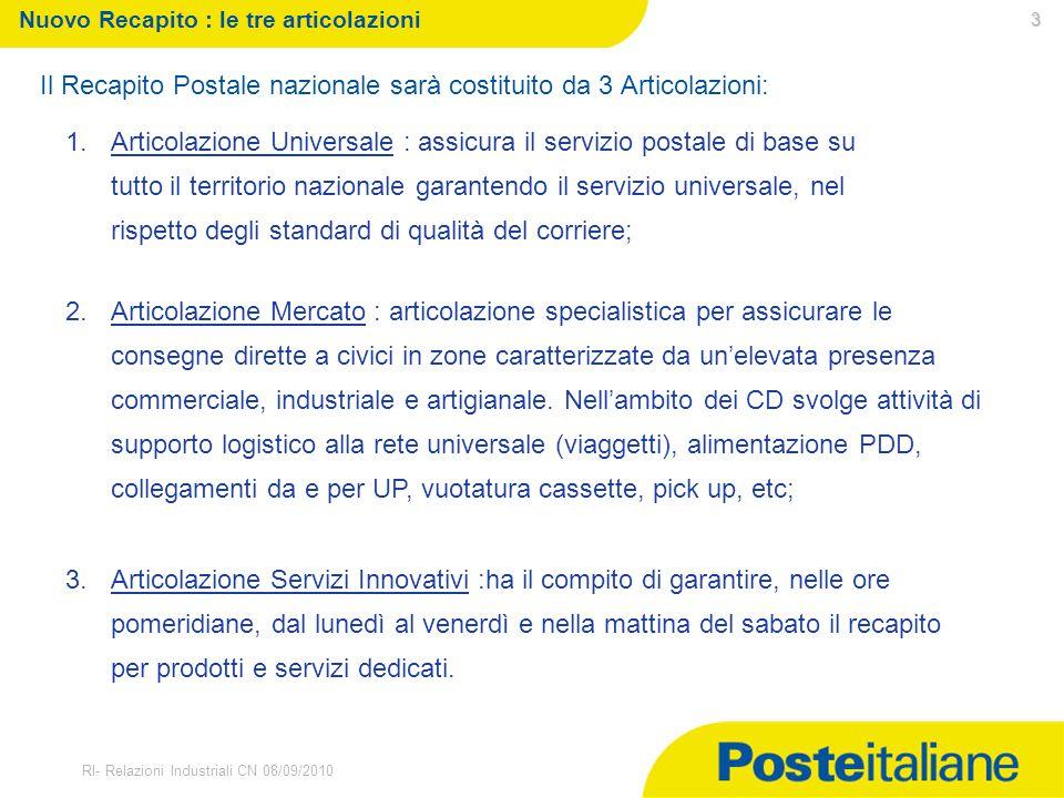 30/03/2015 RI- Relazioni Industriali CN 08/09/2010 1.Articolazione Universale : assicura il servizio postale di base su tutto il territorio nazionale