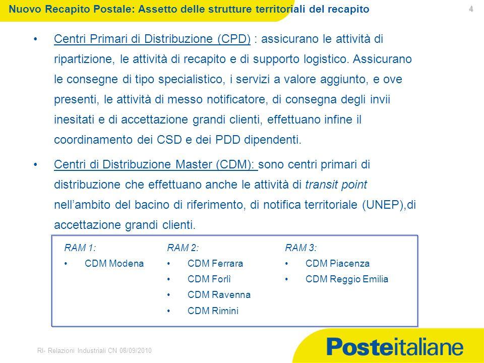 30/03/2015 RI- Relazioni Industriali CN 08/09/2010 Centri Primari di Distribuzione (CPD) : assicurano le attività di ripartizione, le attività di reca