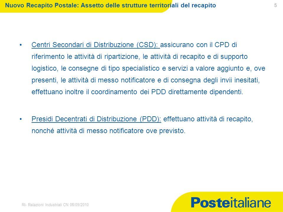 30/03/2015 RI- Relazioni Industriali CN 08/09/2010 Nuovo Recapito Postale: Assetto delle strutture territoriali del recapito 5 Centri Secondari di Dis