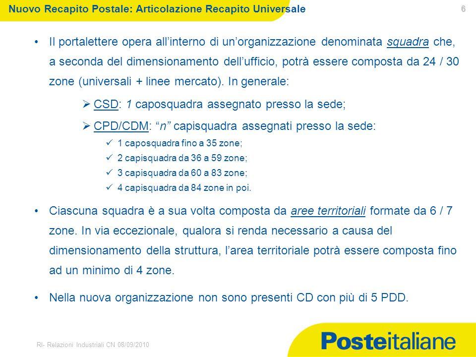 30/03/2015 RI- Relazioni Industriali CN 08/09/2010 Nuovo Recapito Postale: Articolazione Recapito Universale 6 Il portalettere opera all'interno di un