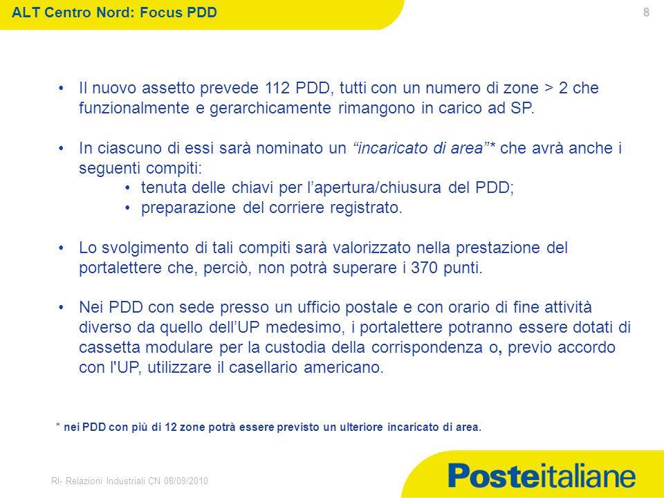 30/03/2015 RI- Relazioni Industriali CN 08/09/2010 9 PDD con 2 zone - Allegato R- I PDD con 2 zone in Emilia Romagna sono attualmente 3 e saranno superati al momento dell'implementazione con accorpamenti.