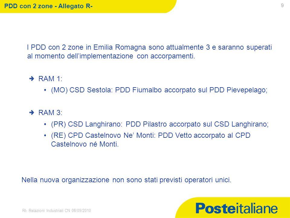 30/03/2015 RI- Relazioni Industriali CN 08/09/2010 9 PDD con 2 zone - Allegato R- I PDD con 2 zone in Emilia Romagna sono attualmente 3 e saranno supe