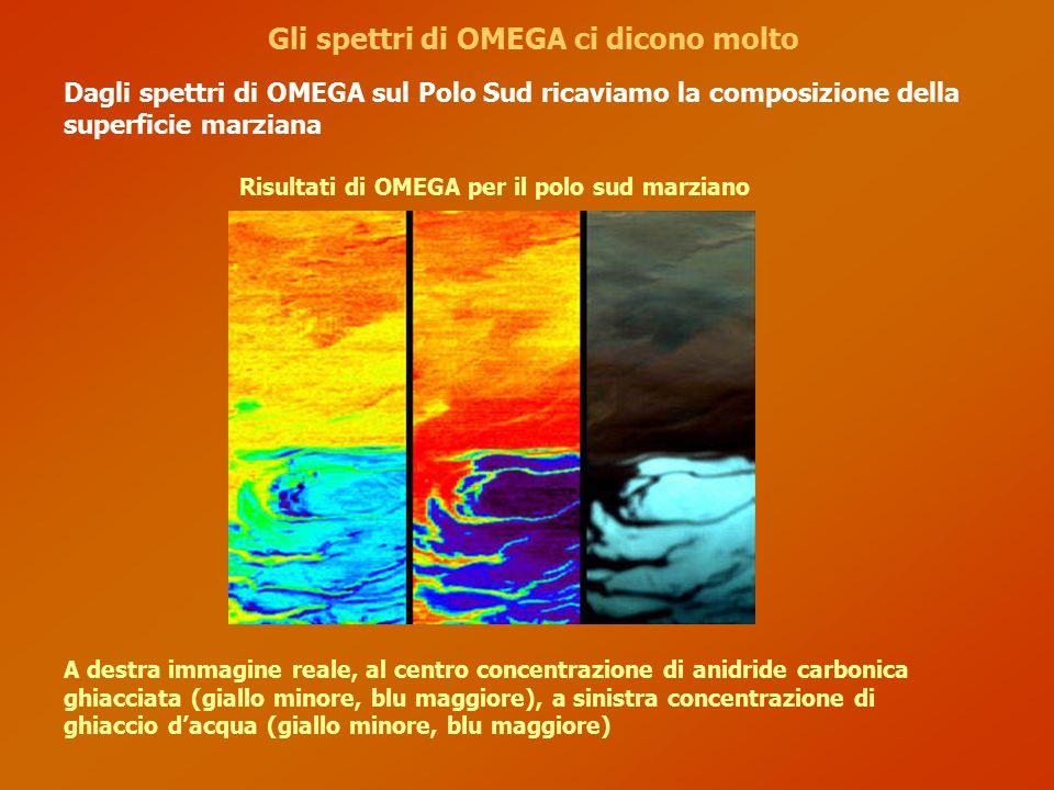 Gli spettri di OMEGA ci dicono molto A destra immagine reale, al centro concentrazione di anidride carbonica ghiacciata (giallo minore, blu maggiore), a sinistra concentrazione di ghiaccio d'acqua (giallo minore, blu maggiore) Dagli spettri di OMEGA sul Polo Sud ricaviamo la composizione della superficie marziana Risultati di OMEGA per il polo sud marziano