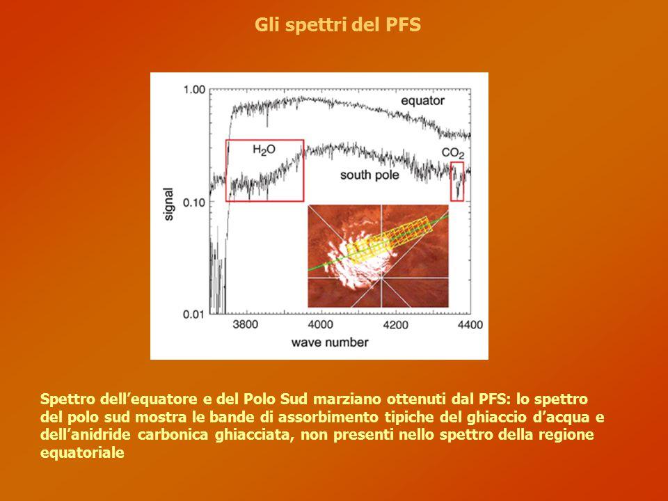 Gli spettri del PFS Spettro dell'equatore e del Polo Sud marziano ottenuti dal PFS: lo spettro del polo sud mostra le bande di assorbimento tipiche del ghiaccio d'acqua e dell'anidride carbonica ghiacciata, non presenti nello spettro della regione equatoriale