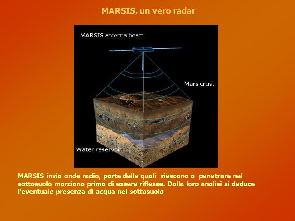 MARSIS, un vero radar MARSIS invia onde radio, parte delle quali riescono a penetrare nel sottosuolo marziano prima di essere riflesse.