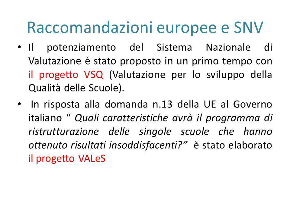 Esiti delle prove INVALSI e confronto con i dati regionali e nazionali.