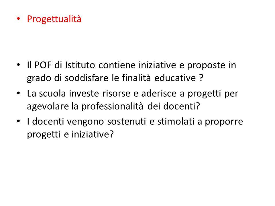 Progettualità Il POF di Istituto contiene iniziative e proposte in grado di soddisfare le finalità educative .