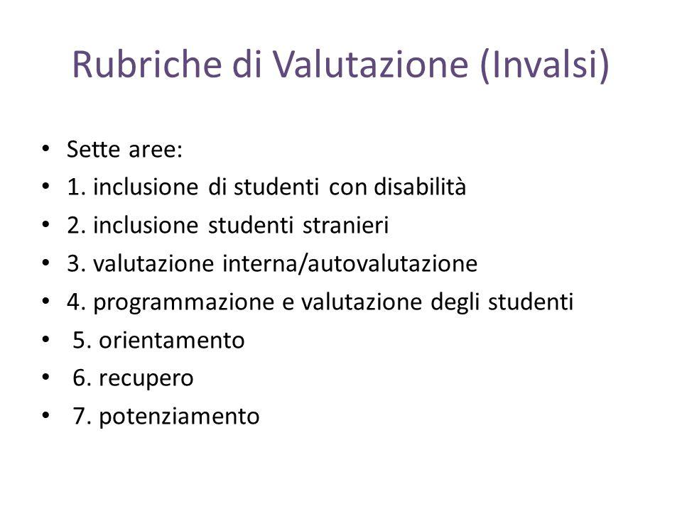 Rubriche di Valutazione (Invalsi) Sette aree: 1.inclusione di studenti con disabilità 2.