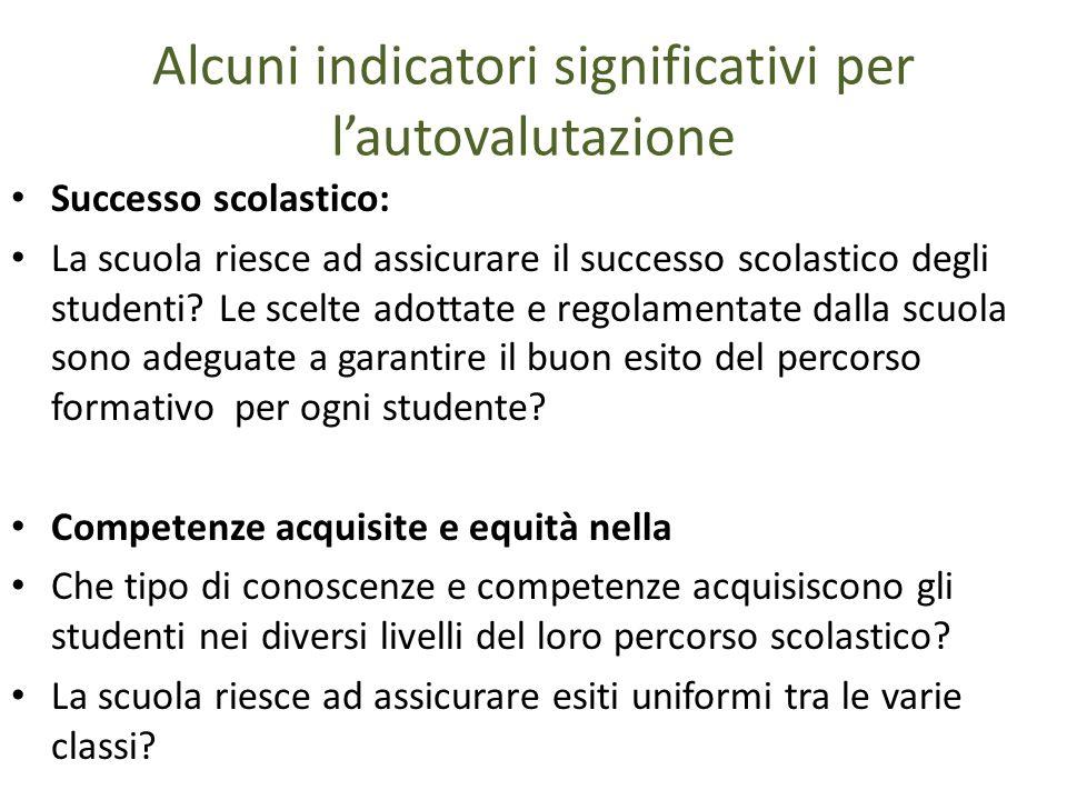 Alcuni indicatori significativi per l'autovalutazione Successo scolastico: La scuola riesce ad assicurare il successo scolastico degli studenti.