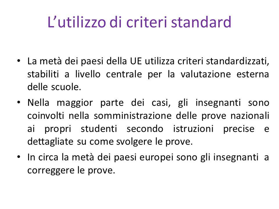 L'utilizzo di criteri standard La metà dei paesi della UE utilizza criteri standardizzati, stabiliti a livello centrale per la valutazione esterna delle scuole.