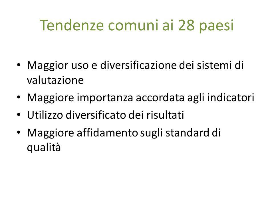 Tendenze comuni ai 28 paesi Maggior uso e diversificazione dei sistemi di valutazione Maggiore importanza accordata agli indicatori Utilizzo diversificato dei risultati Maggiore affidamento sugli standard di qualità