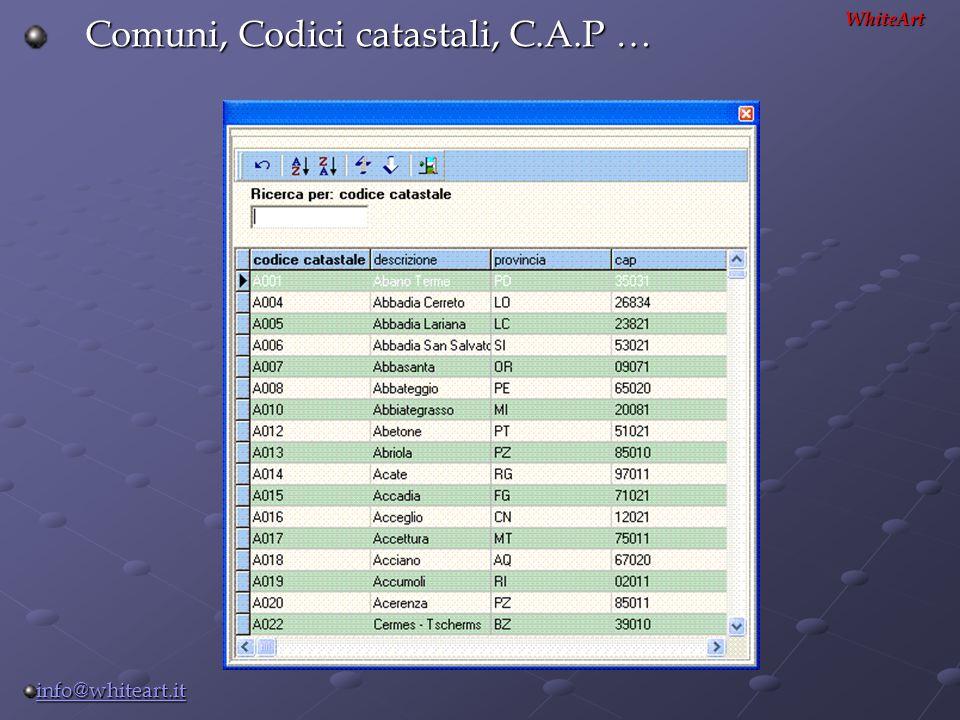 Comuni, Codici catastali, C.A.P … WhiteArt info@whiteart.it