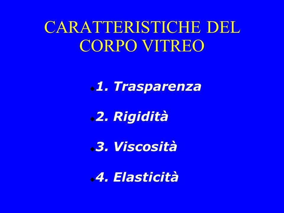  1. Trasparenza  2. Rigidità  3. Viscosità  4. Elasticità CARATTERISTICHE DEL CORPO VITREO