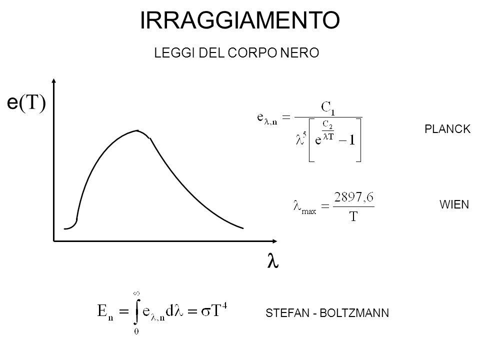 SCAMBIO TERMICO PER RADIAZIONE FATTORI DI VISTA La relazione di reciprocità evidenzia che: Lo scambio termico netto fra le due superfici nere risulta: che, attraverso la relazione di reciprocità e la legge di Stefan-Boltzmann, diventa: :