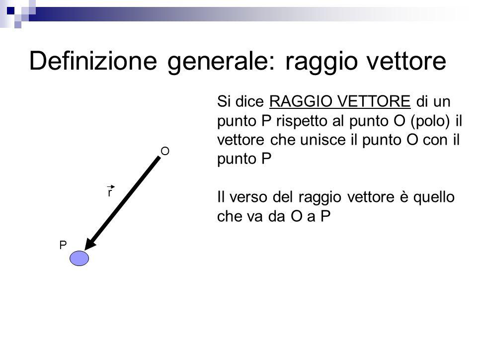 Definizione generale: raggio vettore Si dice RAGGIO VETTORE di un punto P rispetto al punto O (polo) il vettore che unisce il punto O con il punto P I