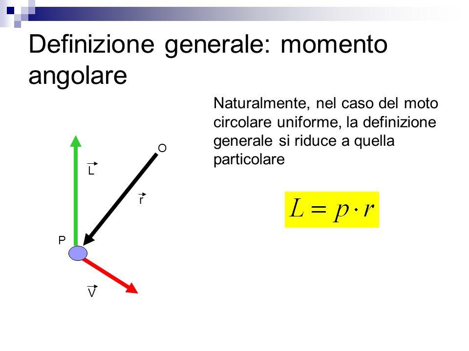 Definizione generale: momento angolare Naturalmente, nel caso del moto circolare uniforme, la definizione generale si riduce a quella particolare r P