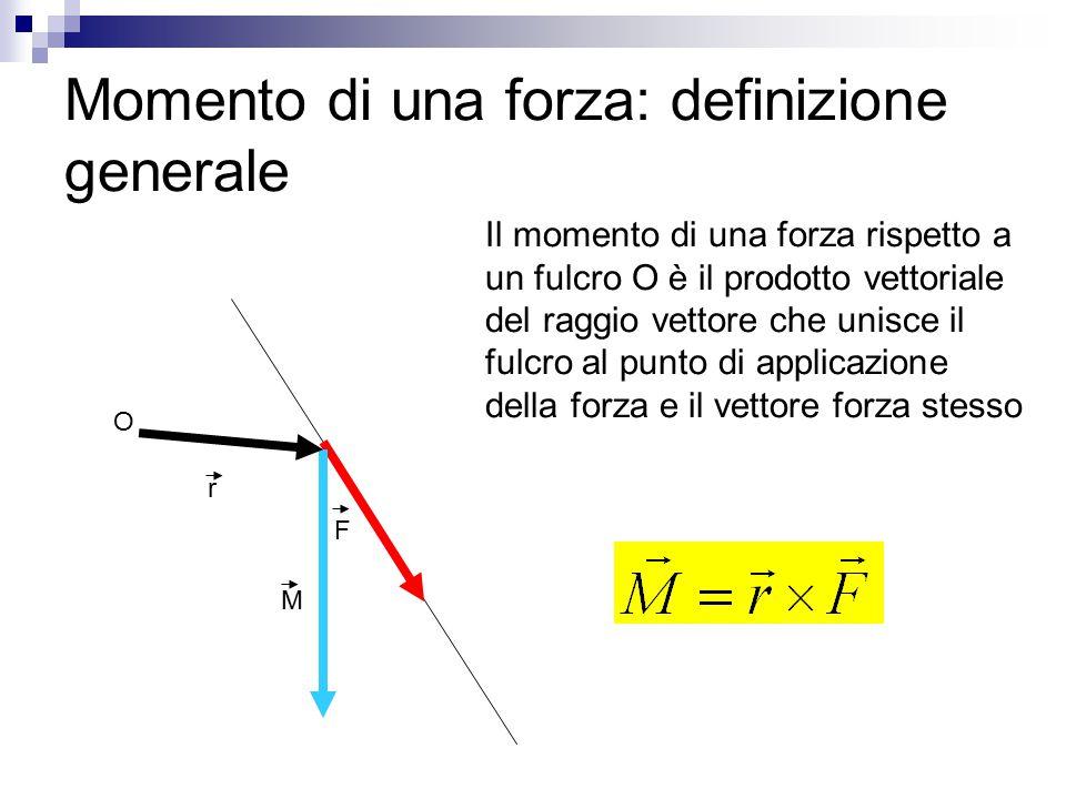 Momento di una forza: definizione generale Il momento di una forza rispetto a un fulcro O è il prodotto vettoriale del raggio vettore che unisce il fu