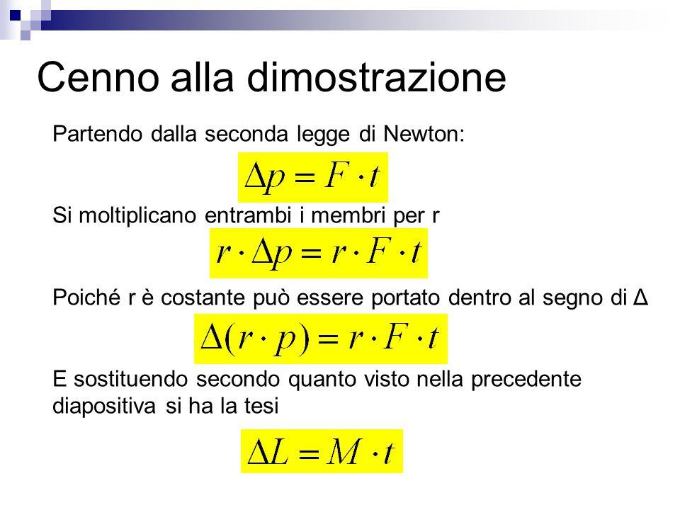 Partendo dalla seconda legge di Newton: Si moltiplicano entrambi i membri per r Poiché r è costante può essere portato dentro al segno di Δ E sostitue