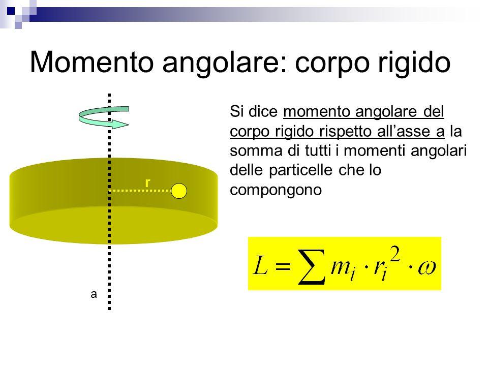 Momento angolare: corpo rigido Si dice momento angolare del corpo rigido rispetto all'asse a la somma di tutti i momenti angolari delle particelle che