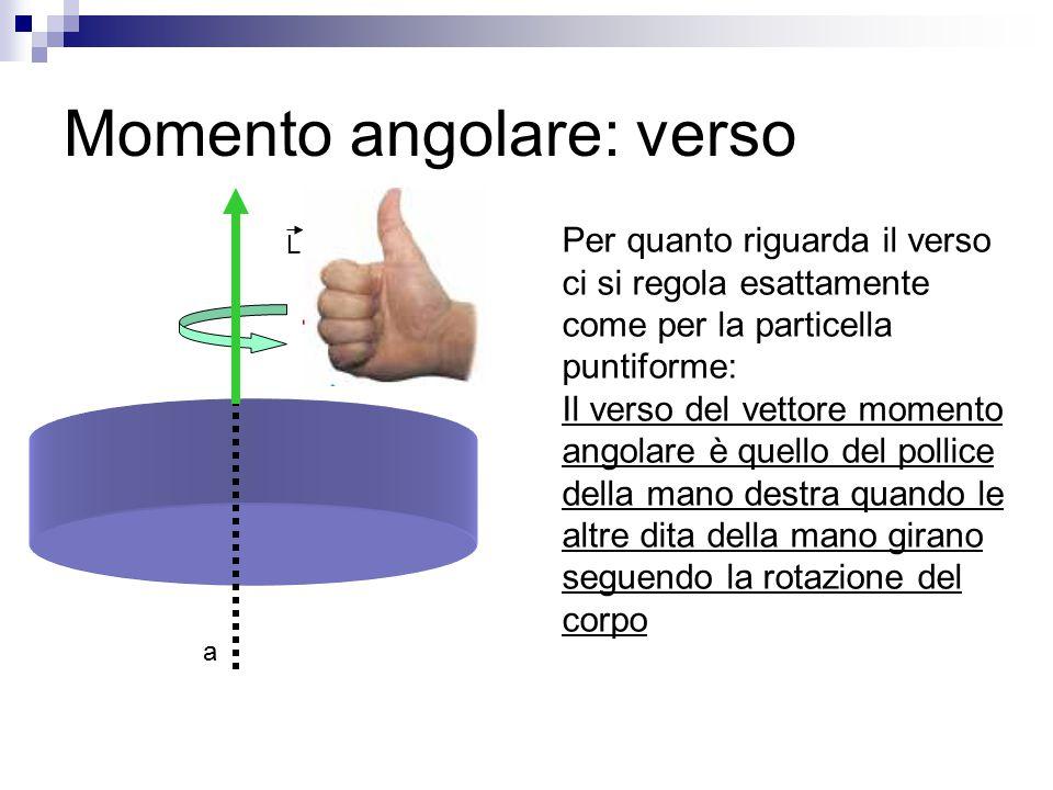 Momento angolare: verso Per quanto riguarda il verso ci si regola esattamente come per la particella puntiforme: Il verso del vettore momento angolare