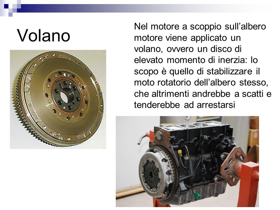 Volano Nel motore a scoppio sull'albero motore viene applicato un volano, ovvero un disco di elevato momento di inerzia: lo scopo è quello di stabiliz