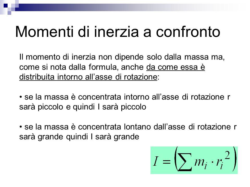 Momenti di inerzia a confronto Il momento di inerzia non dipende solo dalla massa ma, come si nota dalla formula, anche da come essa è distribuita int