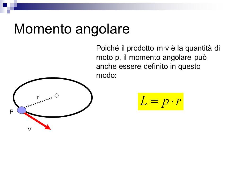 Momento angolare Poiché il prodotto m∙v è la quantità di moto p, il momento angolare può anche essere definito in questo modo: V r P O