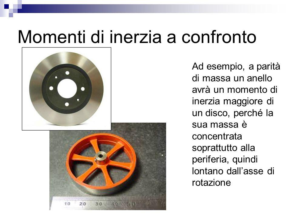 Momenti di inerzia a confronto Ad esempio, a parità di massa un anello avrà un momento di inerzia maggiore di un disco, perché la sua massa è concentr